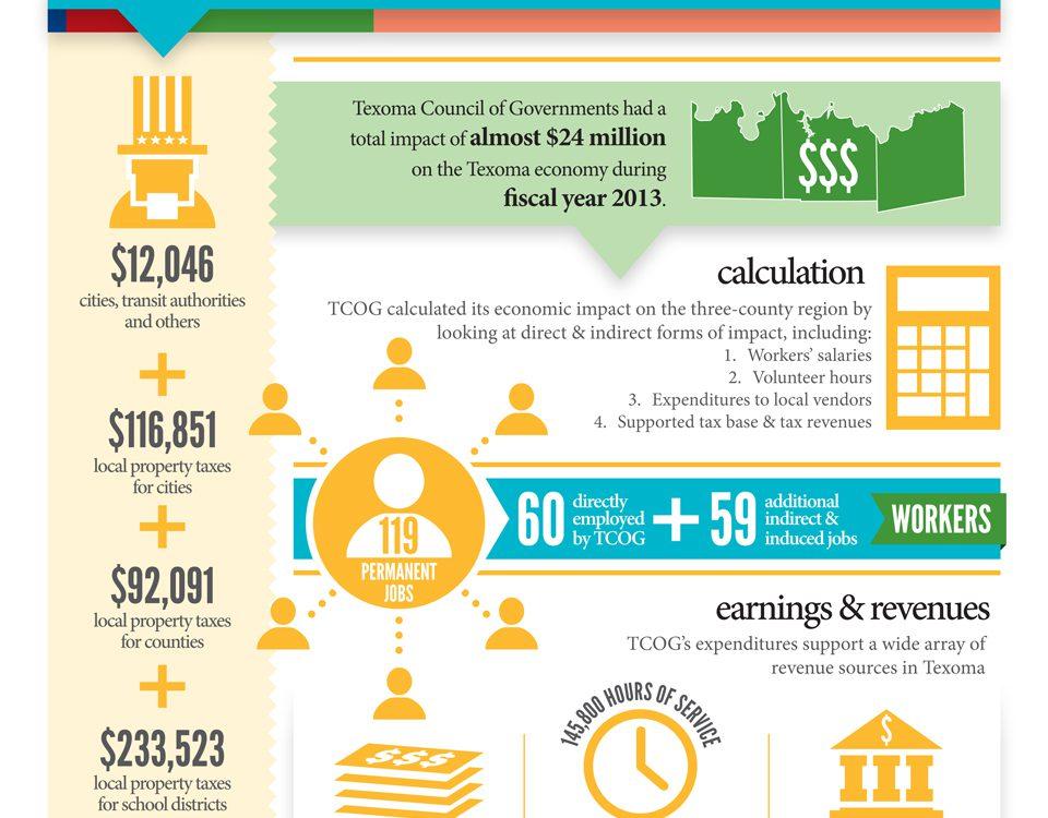 TCOG Reports FY 2013 Economic Impact